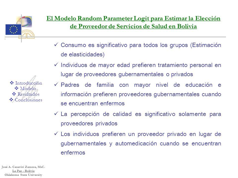 Descripción de Variables Utilizadas Introducción Resultados Conclusiones Modelo José A. Canaviri Zamora, MsC. La Paz - Bolivia Oklahoma State Universi