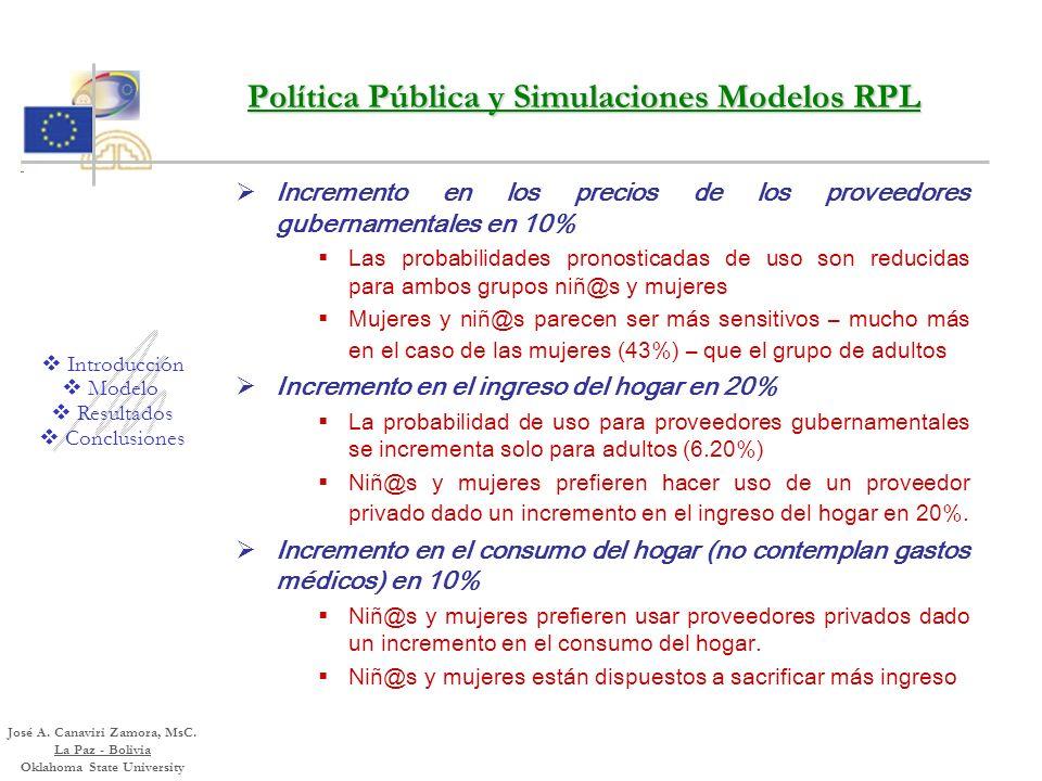 Introducción Conclusiones Modelo El Modelo Random Parameter Logit para Estimar la Elección de Proveedor de Servicios de Salud en Bolivia Consumo es si