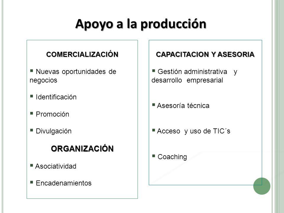Apoyo a la producción COMERCIALIZACIÓN Nuevas oportunidades de negocios Identificación Promoción DivulgaciónORGANIZACIÓN Asociatividad Encadenamientos
