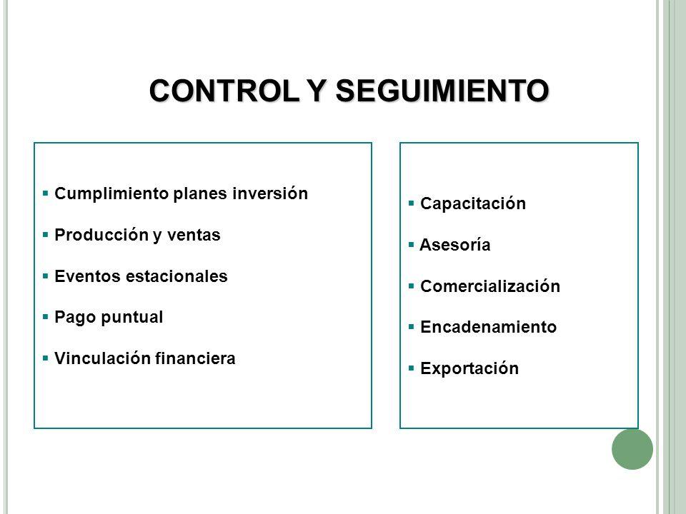 CONTROL Y SEGUIMIENTO Cumplimiento planes inversión Producción y ventas Eventos estacionales Pago puntual Vinculación financiera Capacitación Asesoría
