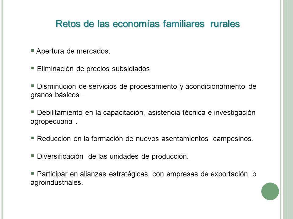 Retos de las economías familiares rurales Apertura de mercados. Eliminación de precios subsidiados Disminución de servicios de procesamiento y acondic