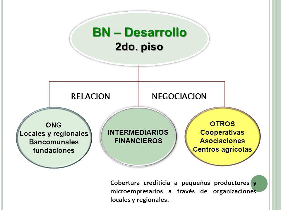 ONG Locales y regionales Bancomunales fundaciones BN – Desarrollo 2do. piso BN – Desarrollo 2do. piso INTERMEDIARIOS FINANCIEROS INTERMEDIARIOS FINANC