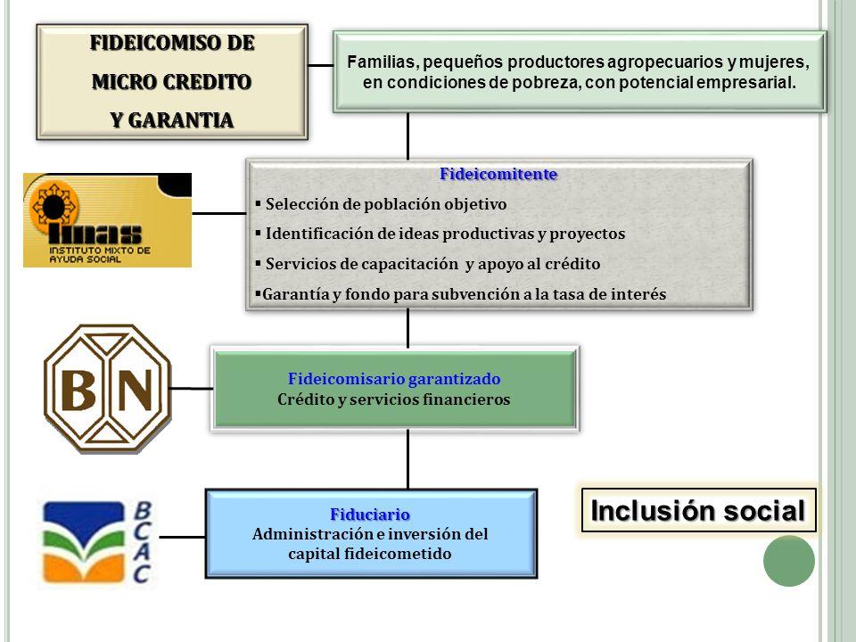 Familias, pequeños productores agropecuarios y mujeres, en condiciones de pobreza, con potencial empresarial. Familias, pequeños productores agropecua