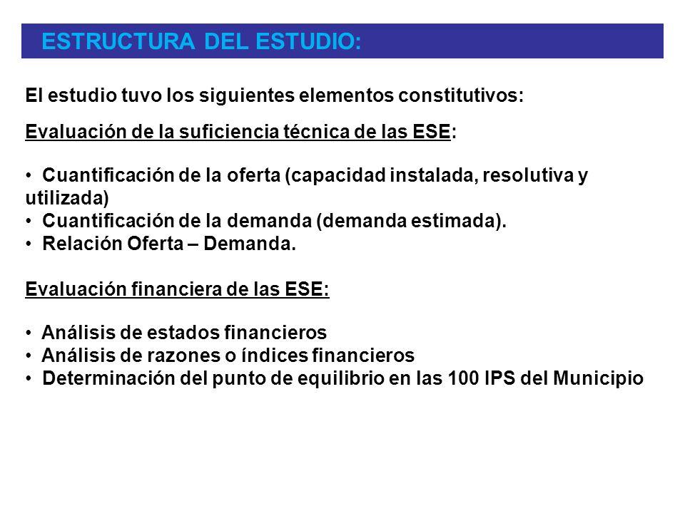 El estudio tuvo los siguientes elementos constitutivos: Evaluación de la suficiencia técnica de las ESE: Cuantificación de la oferta (capacidad instal