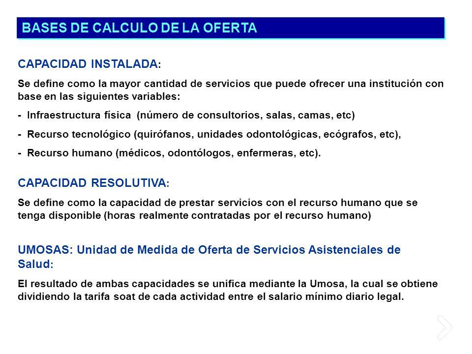 CAPACIDAD INSTALADA : Se define como la mayor cantidad de servicios que puede ofrecer una institución con base en las siguientes variables: - Infraest