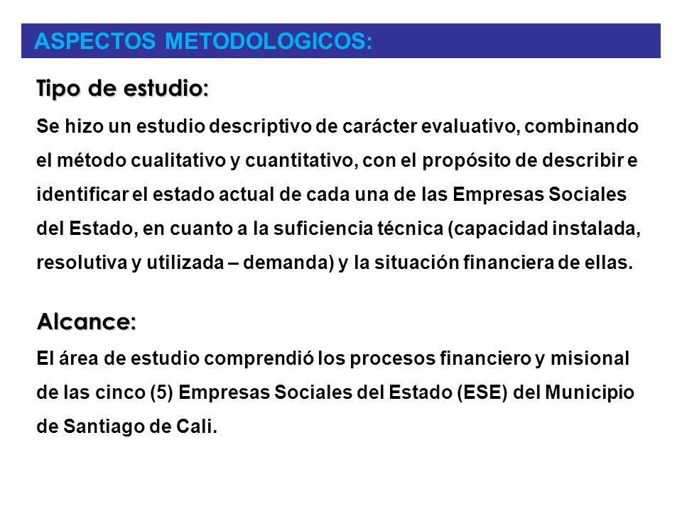 Tipo de estudio: Se hizo un estudio descriptivo de carácter evaluativo, combinando el método cualitativo y cuantitativo, con el propósito de describir