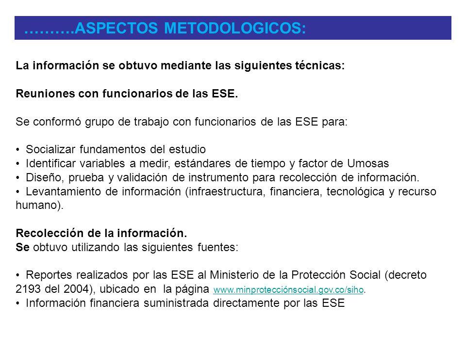 La información se obtuvo mediante las siguientes técnicas: Reuniones con funcionarios de las ESE. Se conformó grupo de trabajo con funcionarios de las