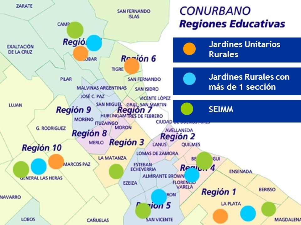 Jardines Unitarios Rurales Jardines Rurales con más de 1 sección SEIMM