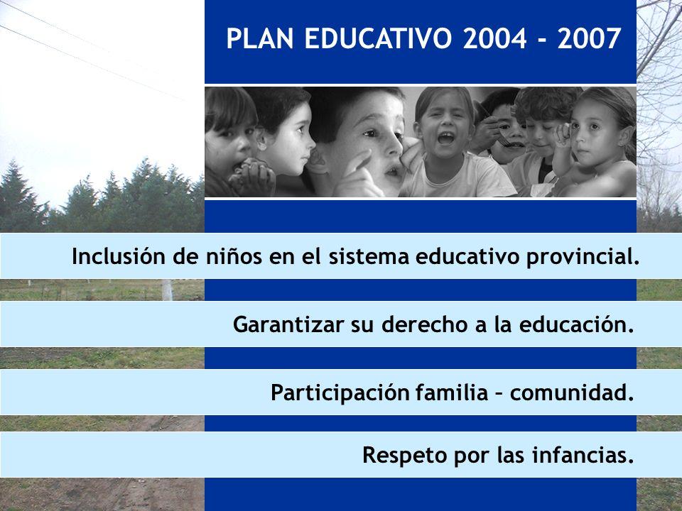 PLAN EDUCATIVO 2004 - 2007 Inclusión de niños en el sistema educativo provincial.Garantizar su derecho a la educación.Participación familia – comunida