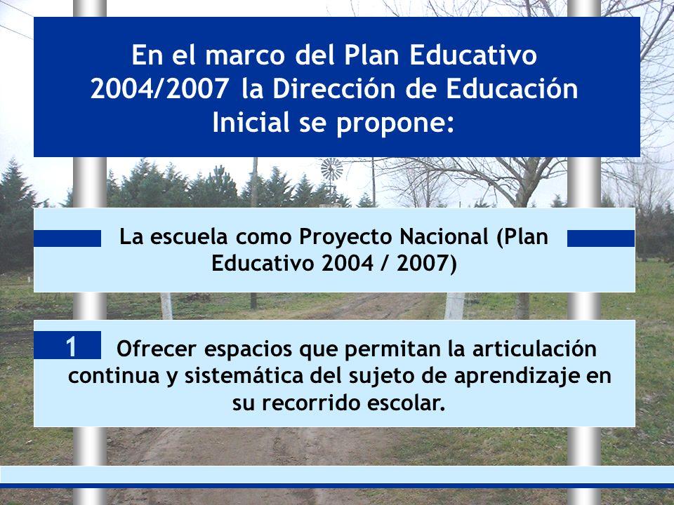 Todos en la Escuela aprendiendo (Plan Educativo 2004 / 2007) Atender las necesidades educativas del Nivel Inicial ampliando la oferta: incorporación de niños/as de 2 años a los servicios educativos.