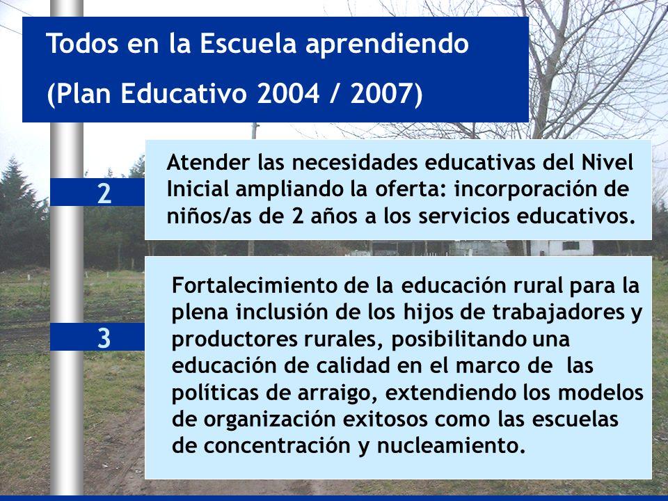 Todos en la Escuela aprendiendo (Plan Educativo 2004 / 2007) Atender las necesidades educativas del Nivel Inicial ampliando la oferta: incorporación d