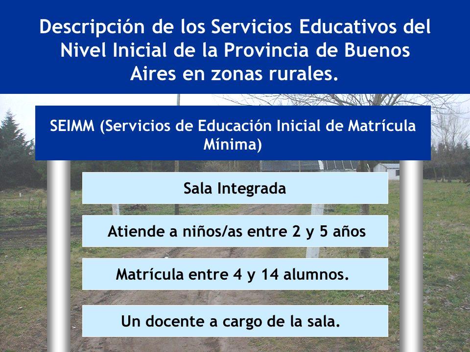 Descripción de los Servicios Educativos del Nivel Inicial de la Provincia de Buenos Aires en zonas rurales. SEIMM (Servicios de Educación Inicial de M