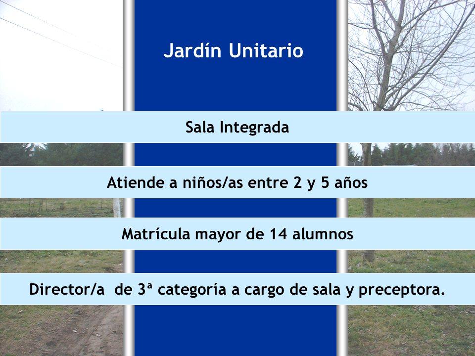 Jardín Unitario Atiende a niños/as entre 2 y 5 añosMatrícula mayor de 14 alumnosDirector/a de 3ª categoría a cargo de sala y preceptora.Sala Integrada
