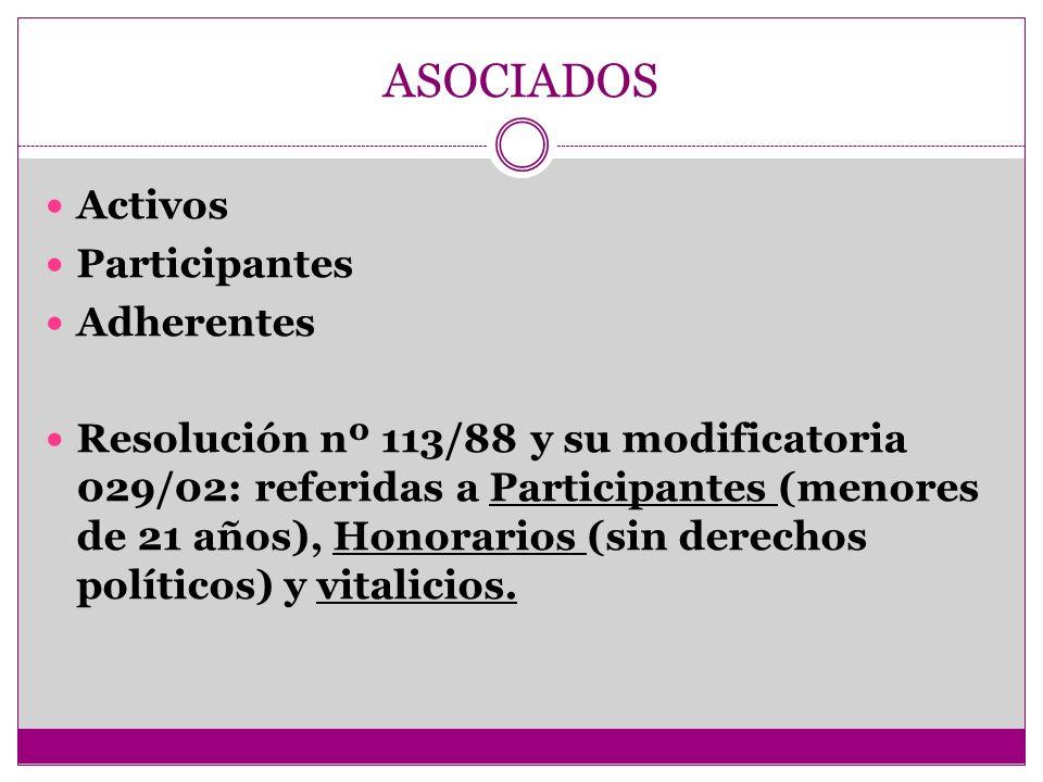 ASOCIADOS Activos Participantes Adherentes Resolución nº 113/88 y su modificatoria 029/02: referidas a Participantes (menores de 21 años), Honorarios