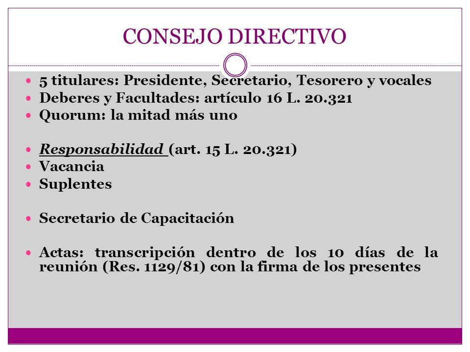 CONSEJO DIRECTIVO 5 titulares: Presidente, Secretario, Tesorero y vocales Deberes y Facultades: artículo 16 L. 20.321 Quorum: la mitad más uno Respons