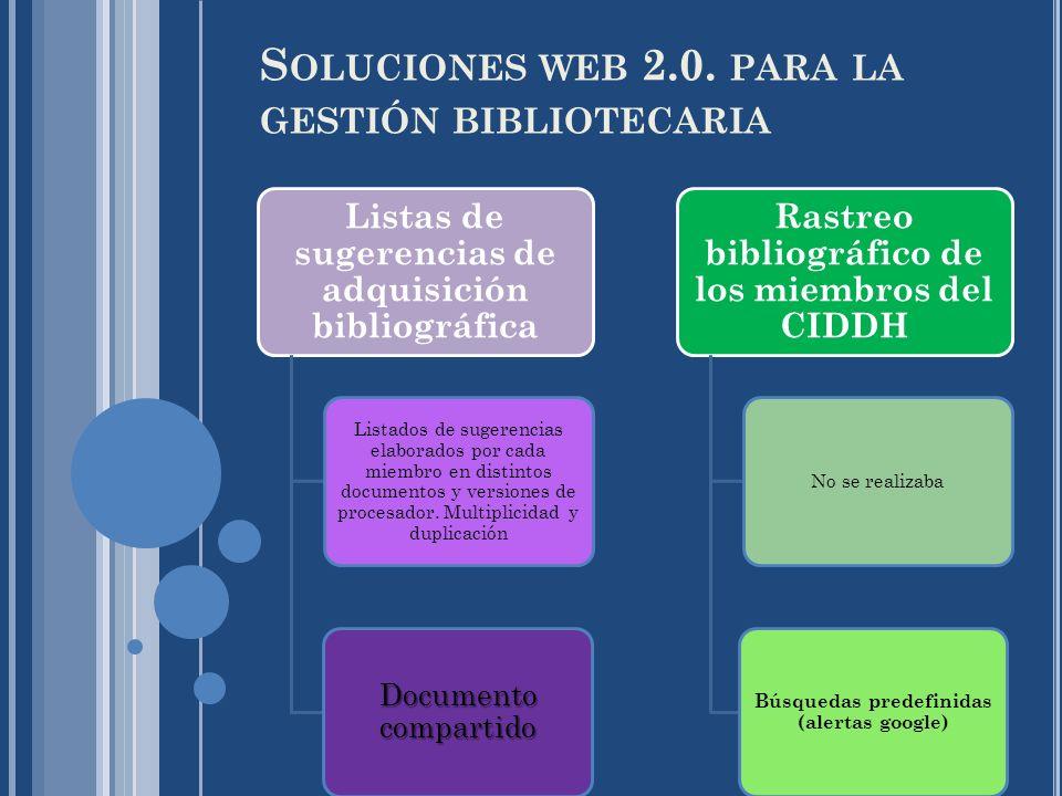 S OLUCIONES WEB 2.0. PARA LA GESTIÓN BIBLIOTECARIA Listas de sugerencias de adquisición bibliográfica Listados de sugerencias elaborados por cada miem