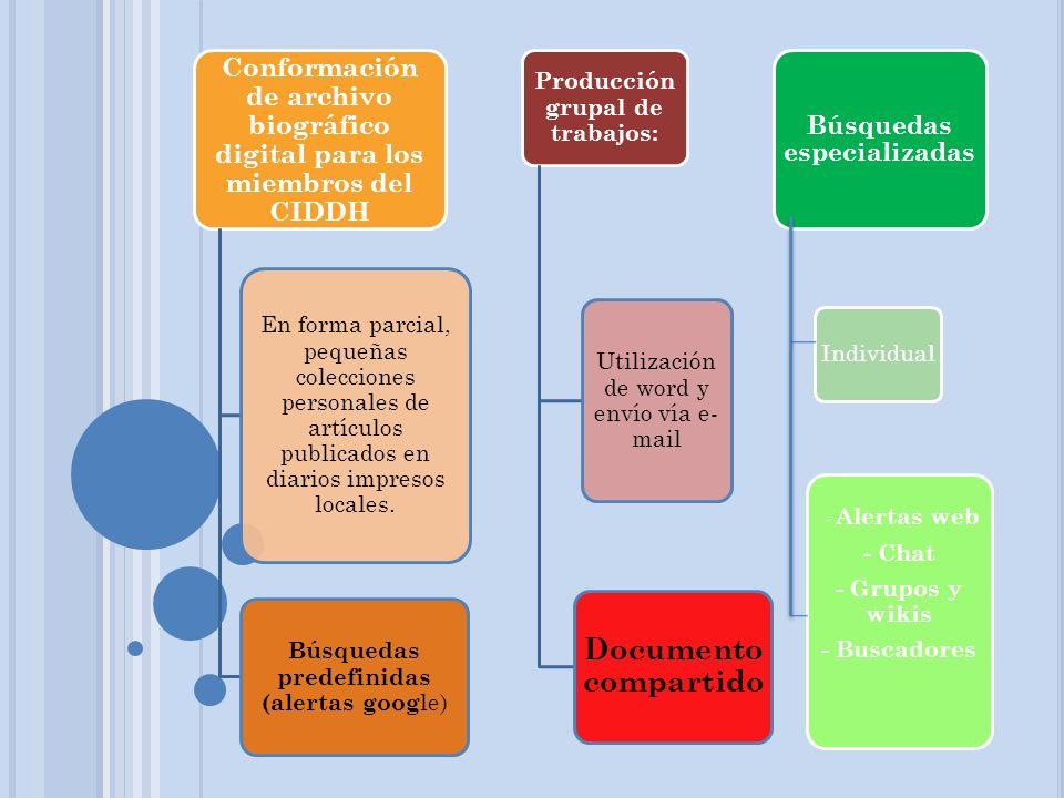 Conformación de archivo biográfico digital para los miembros del CIDDH En forma parcial, pequeñas colecciones personales de artículos publicados en di