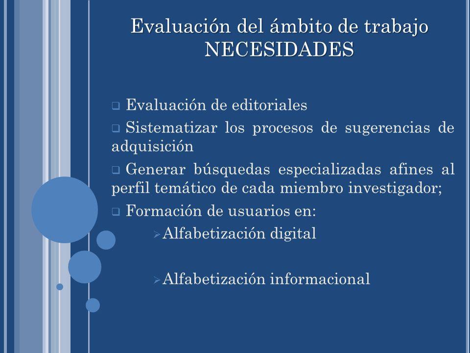 Evaluación de editoriales Sistematizar los procesos de sugerencias de adquisición Generar búsquedas especializadas afines al perfil temático de cada m