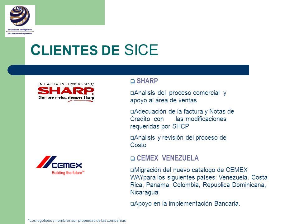 C LIENTES DE SICE q SHARP Analisis del proceso comercial y apoyo al area de ventas Adecuación de la factura y Notas de Credito con las modificaciones
