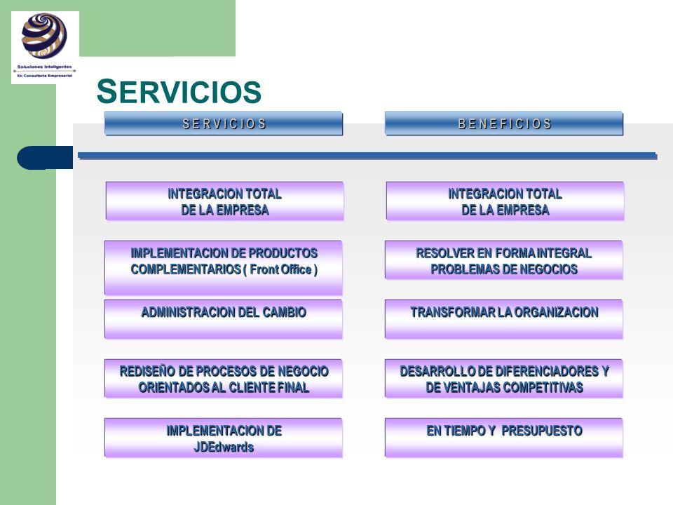 D IFERENCIADORES DE SICE Altamente Capacitados en: JDEdwards Oracle SQL Server IBM AS-400 Reingeniería de Procesos de Negocios para producir mejoras significativas como reducción de costos, velocidad, calidad y servicio al cliente Integración de soluciones Consultoría Informática en JDEdwards Adminstración de Proyectos Productos Finanzas JDEdwards Distribución JDEdwards Abastos JDEdwards Manufactura JDEedwards En One World y World Software TecnologíaServicios Optimización de Procesos Productos