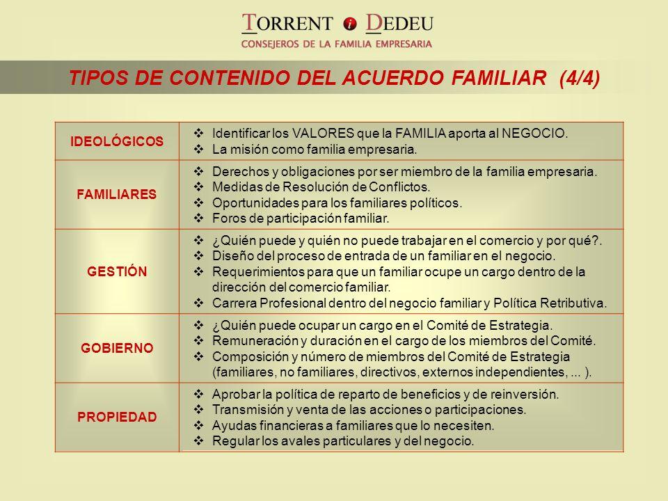 TIPOS DE CONTENIDO DEL ACUERDO FAMILIAR (4/4) IDEOLÓGICOS Identificar los VALORES que la FAMILIA aporta al NEGOCIO. La misión como familia empresaria.