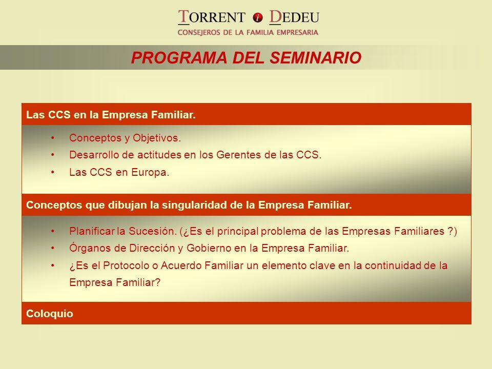 PROGRAMA DEL SEMINARIO Coloquio Las CCS en la Empresa Familiar. Conceptos y Objetivos. Desarrollo de actitudes en los Gerentes de las CCS. Las CCS en