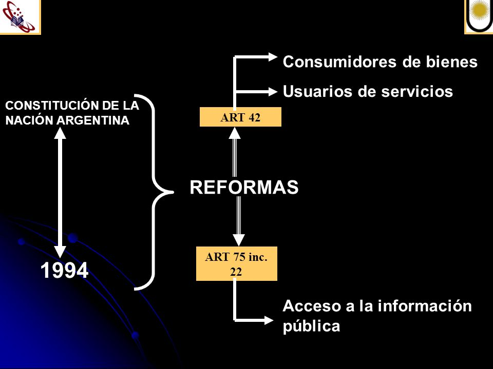 Los derechos del consumidor Como las unidades de información son organizaciones con dependencia estatal (la gran mayoría, pero no todas), es necesario considerar el papel del estado en relación a su rol tutelar de los usuarios de servicios públicos.