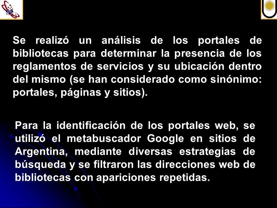 Se identificaron los tipos de bibliotecas a las que pertenecen las páginas web obtenidas como resultado de las estrategias de búsqueda: Públicas / populares Escolares Universitarias / académicas Especializadas.