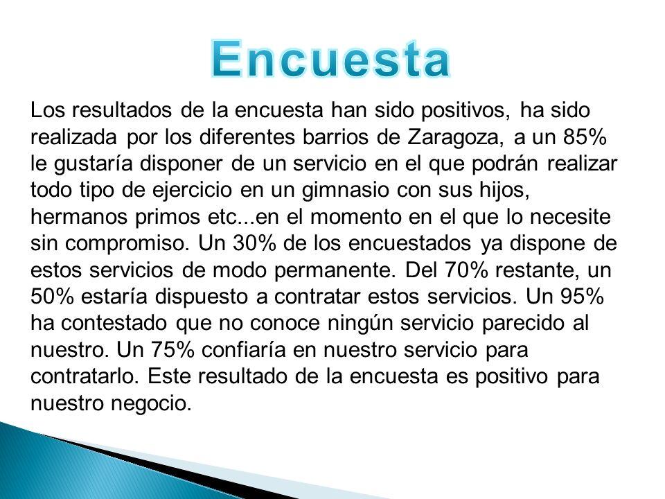 Los resultados de la encuesta han sido positivos, ha sido realizada por los diferentes barrios de Zaragoza, a un 85% le gustaría disponer de un servic