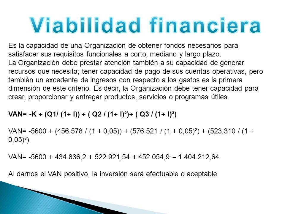 Es la capacidad de una Organización de obtener fondos necesarios para satisfacer sus requisitos funcionales a corto, mediano y largo plazo. La Organiz