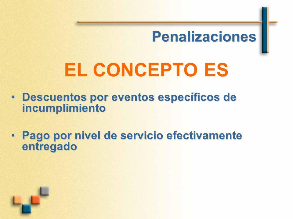 Penalizaciones EL CONCEPTO ES Descuentos por eventos específicos de incumplimientoDescuentos por eventos específicos de incumplimiento Pago por nivel