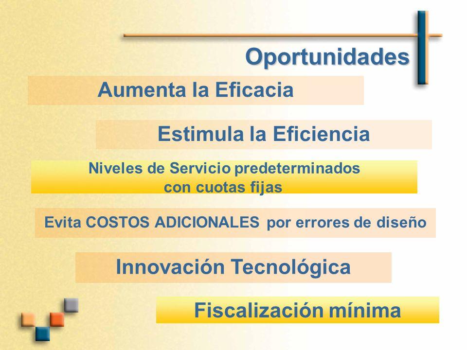 Oportunidades Niveles de Servicio predeterminados con cuotas fijas Evita COSTOS ADICIONALES por errores de diseño Innovación Tecnológica Fiscalización mínima Estimula la Eficiencia Aumenta la Eficacia