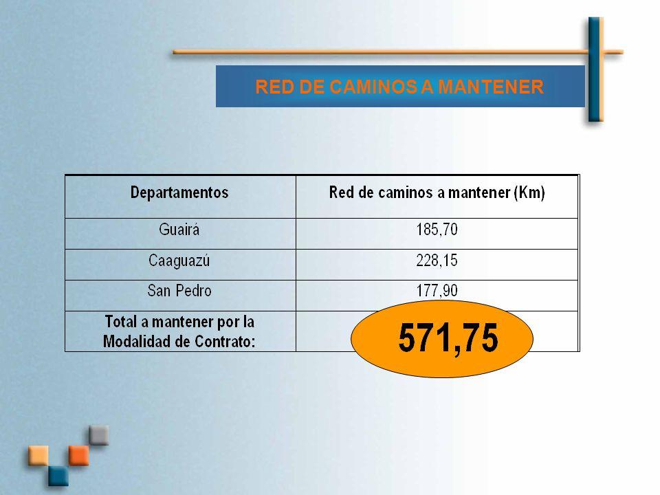 RED DE CAMINOS A MANTENER