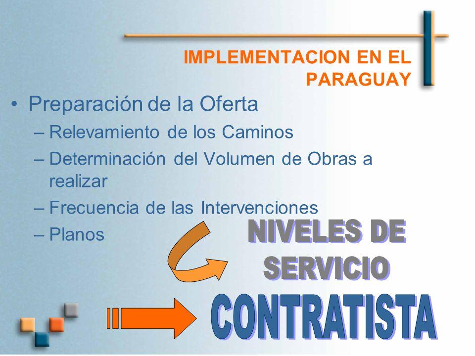 IMPLEMENTACION EN EL PARAGUAY Preparación de la Oferta –Relevamiento de los Caminos –Determinación del Volumen de Obras a realizar –Frecuencia de las Intervenciones –Planos