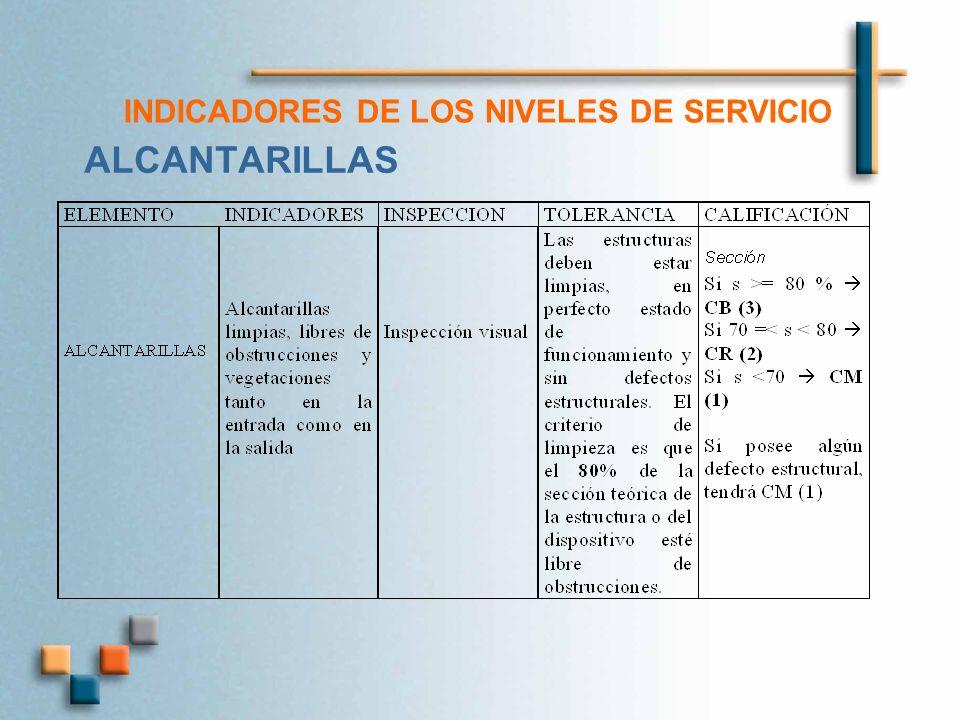 INDICADORES DE LOS NIVELES DE SERVICIO ALCANTARILLAS