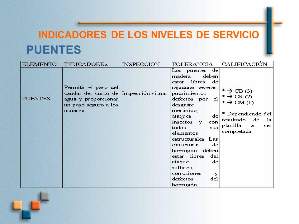 INDICADORES DE LOS NIVELES DE SERVICIO PUENTES