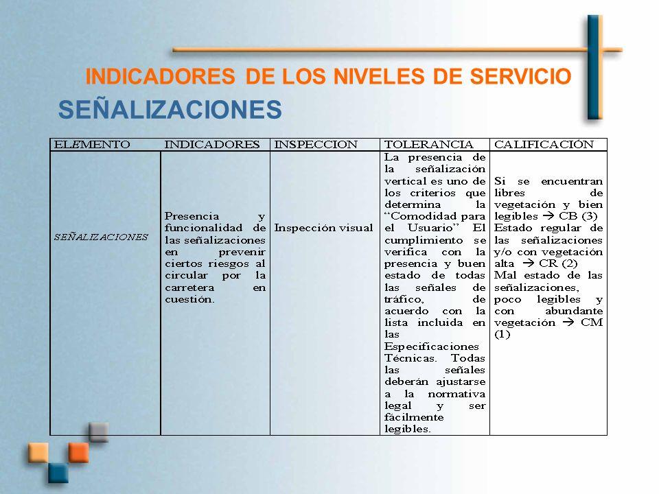 INDICADORES DE LOS NIVELES DE SERVICIO SEÑALIZACIONES
