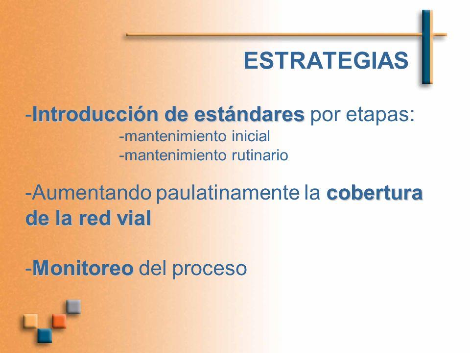 ESTRATEGIAS Introducción de estándares -Introducción de estándares por etapas: -mantenimiento inicial -mantenimiento rutinario cobertura de la red vial -Aumentando paulatinamente la cobertura de la red vial Monitoreo -Monitoreo del proceso