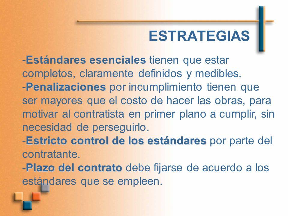ESTRATEGIAS -Estándares esenciales tienen que estar completos, claramente definidos y medibles. Penalizaciones -Penalizaciones por incumplimiento tien