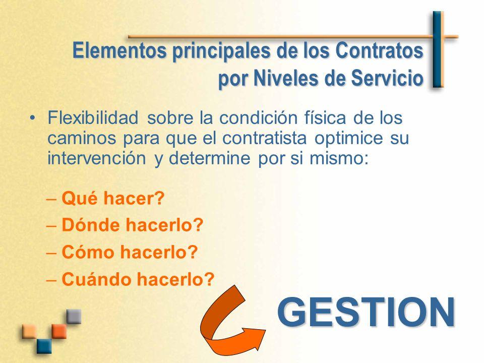 Elementos principales de los Contratos por Niveles de Servicio Flexibilidad sobre la condición física de los caminos para que el contratista optimice