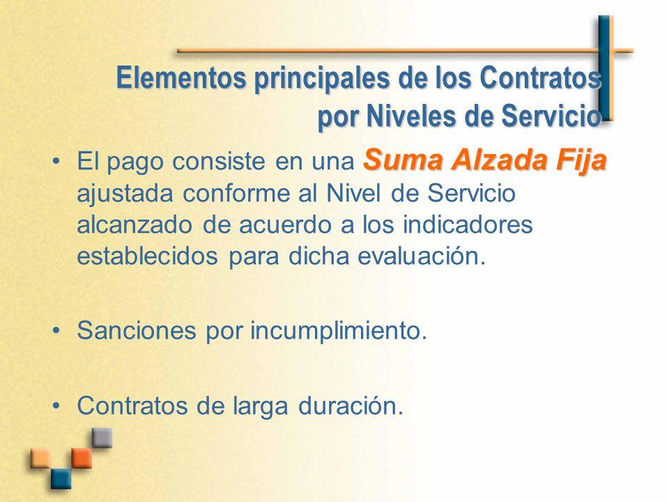 Elementos principales de los Contratos por Niveles de Servicio Suma Alzada FijaEl pago consiste en una Suma Alzada Fija ajustada conforme al Nivel de