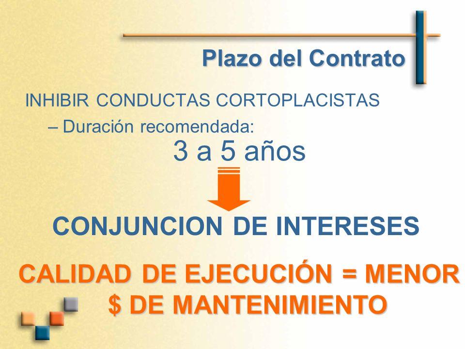 Plazo del Contrato INHIBIR CONDUCTAS CORTOPLACISTAS –Duración recomendada: 3 a 5 años CONJUNCION DE INTERESES CALIDAD DE EJECUCIÓN = MENOR $ DE MANTENIMIENTO