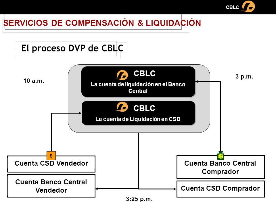 SERVICIOS DE COMPENSACIÓN & LIQUIDACIÓN El proceso DVP de CBLC CBLC Cuenta CSD Vendedor Cuenta Banco Central Vendedor Cuenta CSD Comprador Cuenta Banc