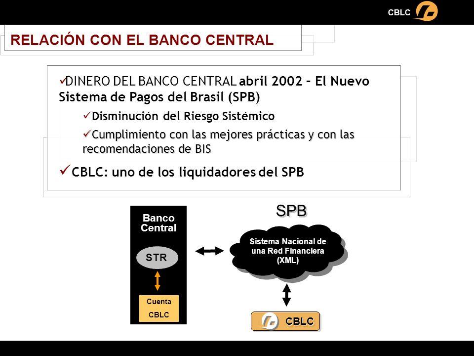 DINERO DEL BANCO CENTRAL abril 2002 – El Nuevo Sistema de Pagos del Brasil (SPB) Disminución del Riesgo Sistémico Cumplimiento con las mejores práctic