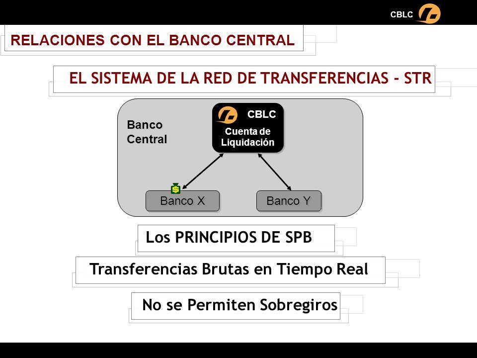 CBLC RELACIONES CON EL BANCO CENTRAL Banco X Banco Central EL SISTEMA DE LA RED DE TRANSFERENCIAS - STR Los PRINCIPIOS DE SPB Transferencias Brutas en