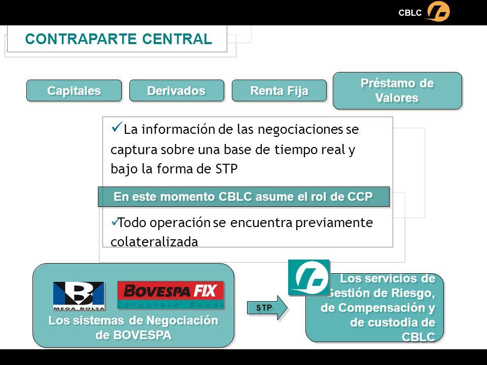 CONTRAPARTE CENTRAL La información de las negociaciones se captura sobre una base de tiempo real y bajo la forma de STP Todo operación se encuentra pr