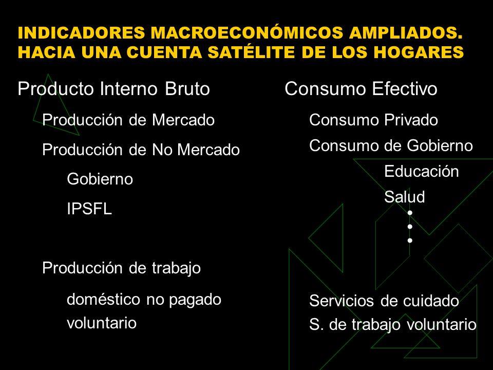 ULTIMA REFLEXION Es necesario impulsar el desarrollo de los cálculos del trabajo domésticos no pagado y del trabajo voluntario, para apoyar el análisis mas completo del comportamiento de la economía y de su repercusión en los hogares.