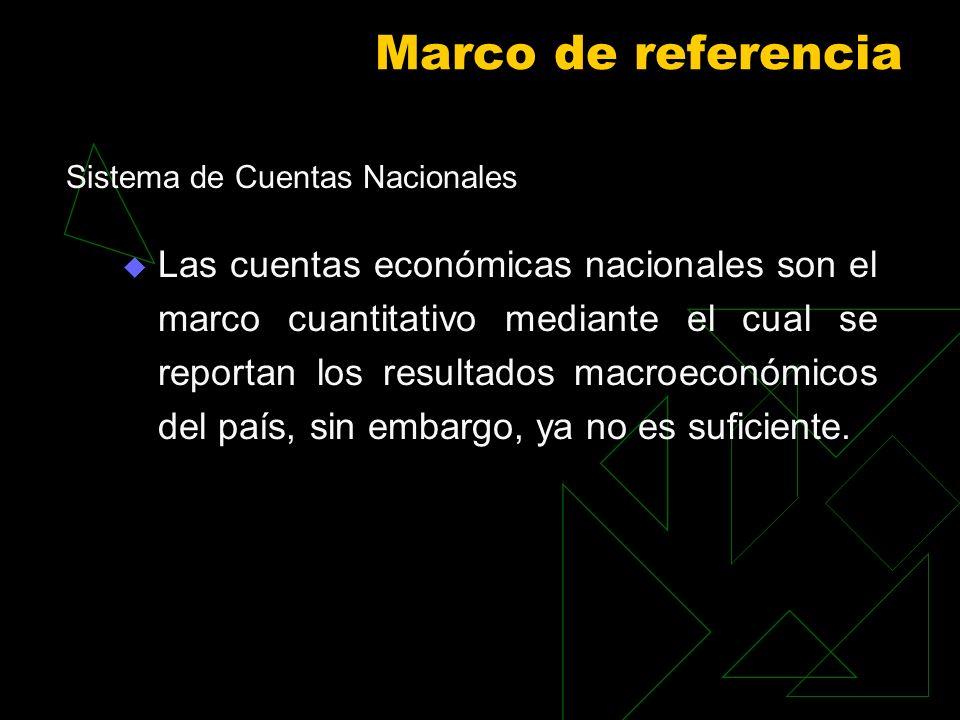 PIB = CP + CG + FBK + VE (X-M) PIB = Producto Interno Bruto CP = Consumo Privado CG = Consumo de Gobierno FBK = Formación Bruta de Capital VE = Variación de Existencias X = Exportaciones M = Importaciones LA MACROECONOMÍA