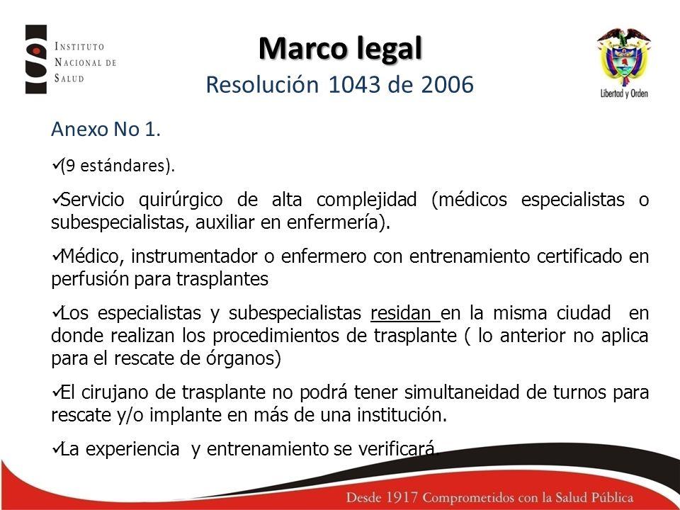 Marco legal Marco legal Resolución 1043 de 2006 Anexo No 1. (9 estándares). Servicio quirúrgico de alta complejidad (médicos especialistas o subespeci