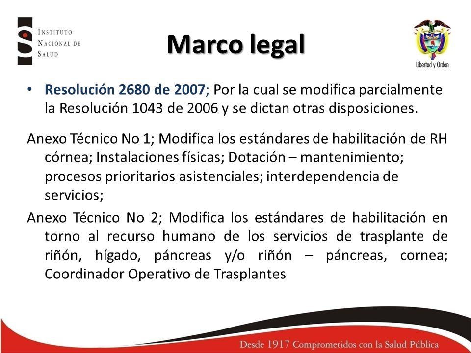 Marco legal Resolución 2680 de 2007; Por la cual se modifica parcialmente la Resolución 1043 de 2006 y se dictan otras disposiciones. Anexo Técnico No